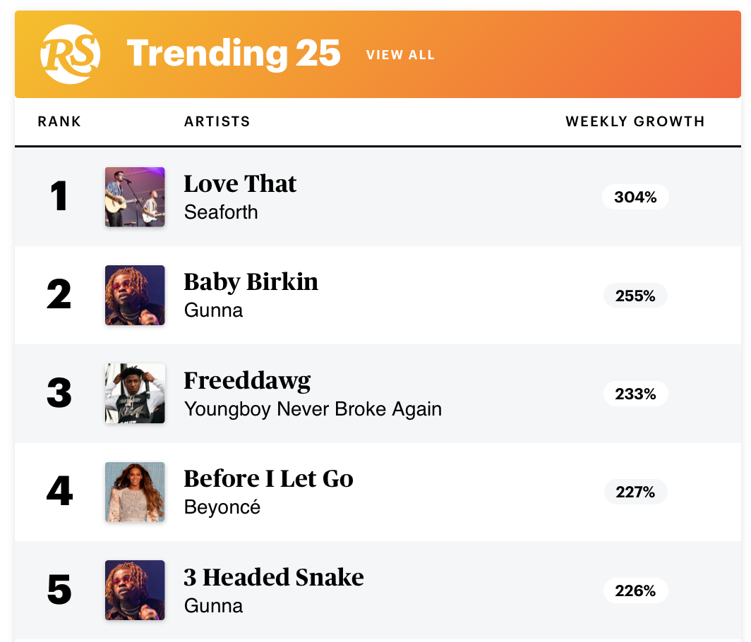 http://karencivil.com/2019/07/04/here-are-the-rolling-stone-charts ...